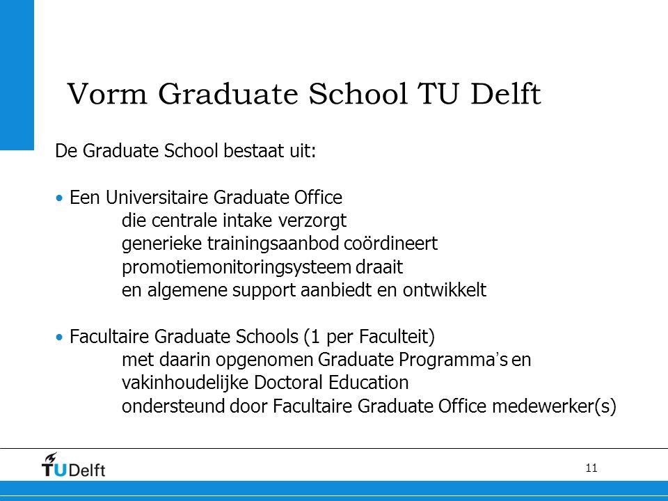11 Vorm Graduate School TU Delft De Graduate School bestaat uit: Een Universitaire Graduate Office die centrale intake verzorgt generieke trainingsaan