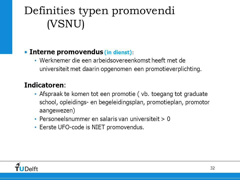 32 Definities typen promovendi (VSNU) Interne promovendus (in dienst): Werknemer die een arbeidsovereenkomst heeft met de universiteit met daarin opge