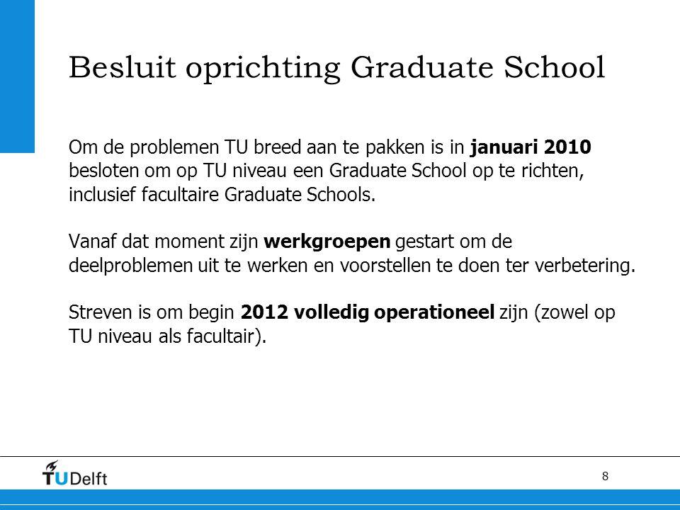 8 Besluit oprichting Graduate School Om de problemen TU breed aan te pakken is in januari 2010 besloten om op TU niveau een Graduate School op te rich