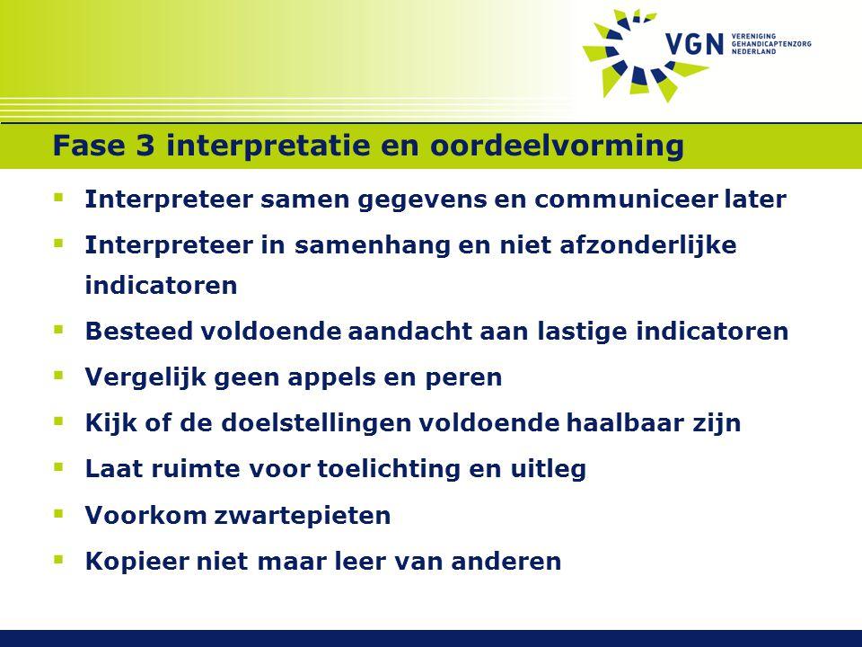 Fase 3 interpretatie en oordeelvorming  Interpreteer samen gegevens en communiceer later  Interpreteer in samenhang en niet afzonderlijke indicatore