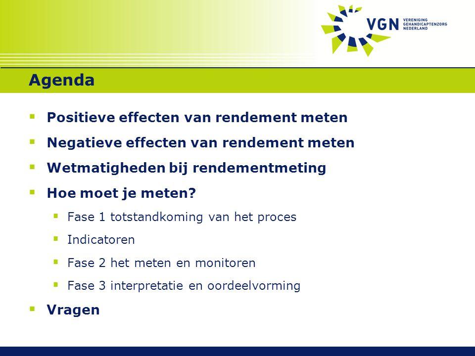 Agenda  Positieve effecten van rendement meten  Negatieve effecten van rendement meten  Wetmatigheden bij rendementmeting  Hoe moet je meten?  Fa