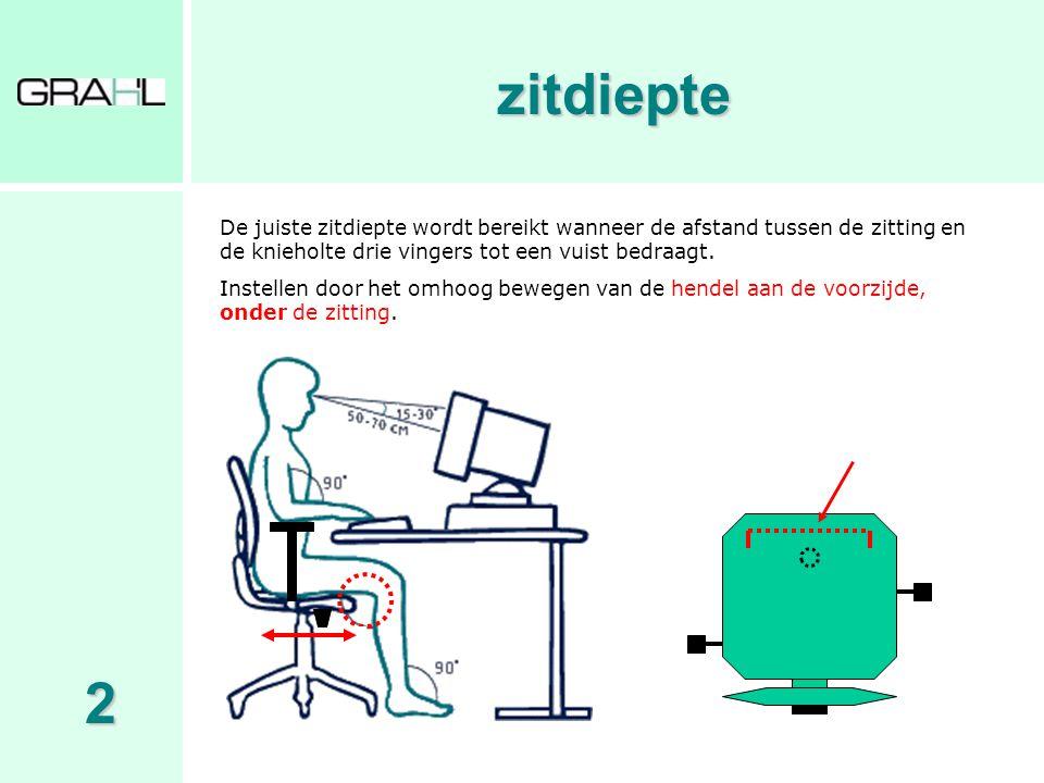 zitdiepte De juiste zitdiepte wordt bereikt wanneer de afstand tussen de zitting en de knieholte drie vingers tot een vuist bedraagt. Instellen door h