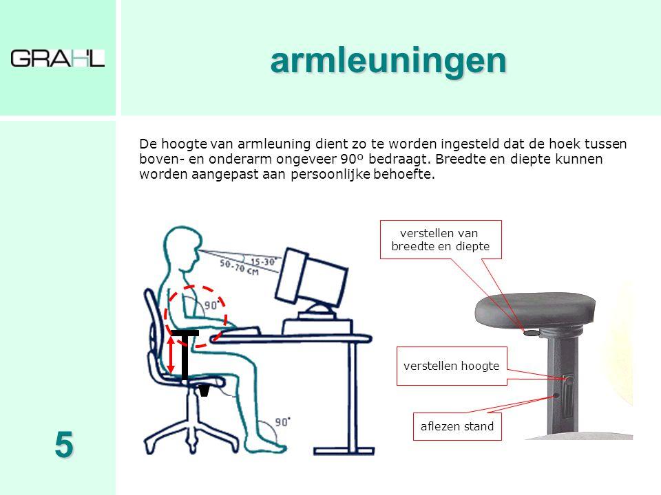 armleuningen De hoogte van armleuning dient zo te worden ingesteld dat de hoek tussen boven- en onderarm ongeveer 90º bedraagt. Breedte en diepte kunn