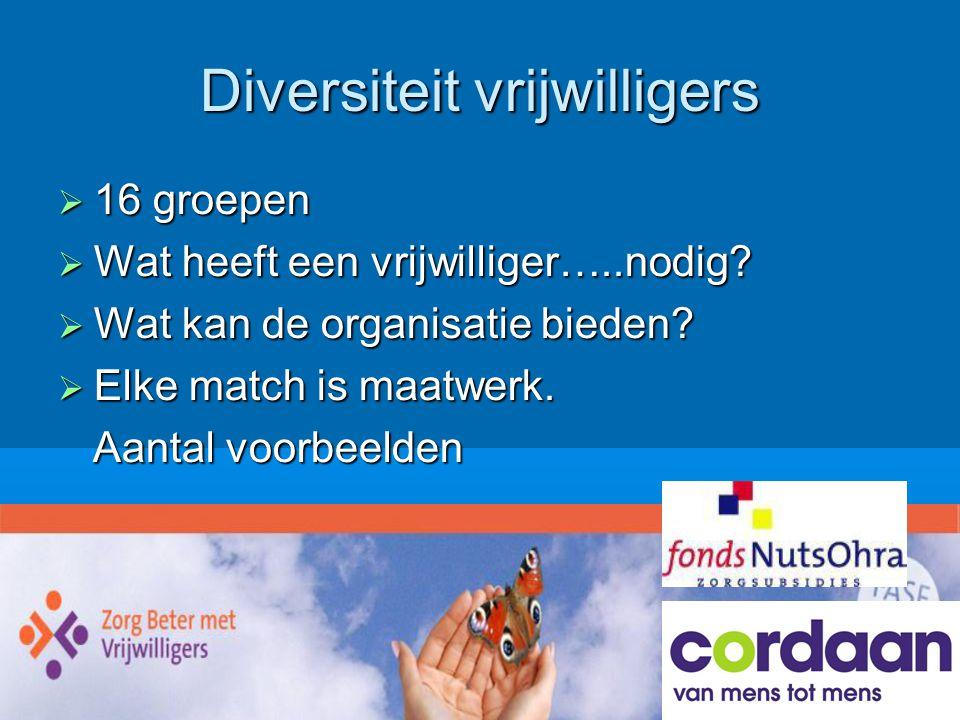 Diversiteit vrijwilligers  16 groepen  Wat heeft een vrijwilliger…..nodig?  Wat kan de organisatie bieden?  Elke match is maatwerk. Aantal voorbee