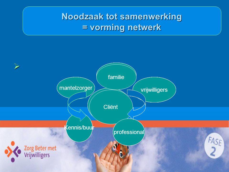  familie Noodzaak tot samenwerking = vorming netwerk/ toekomst meer vrijwilligers meer mantelzorgondersteuning.