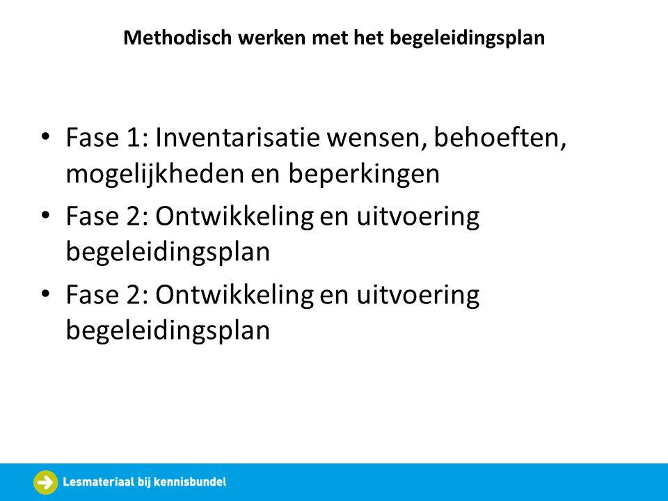 Methodisch werken met het begeleidingsplan Fase 1: Inventarisatie wensen, behoeften, mogelijkheden en beperkingen Fase 2: Ontwikkeling en uitvoering b
