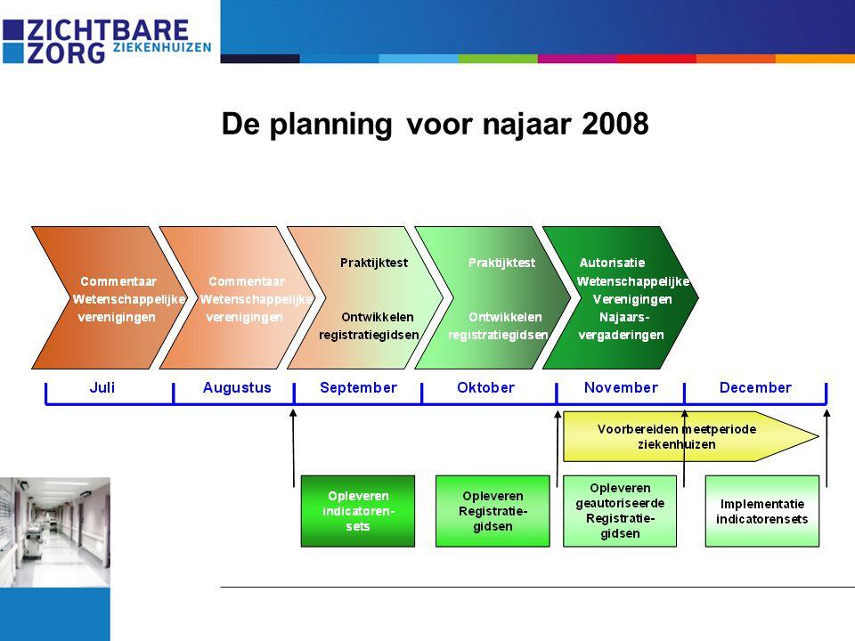 De planning voor najaar 2008