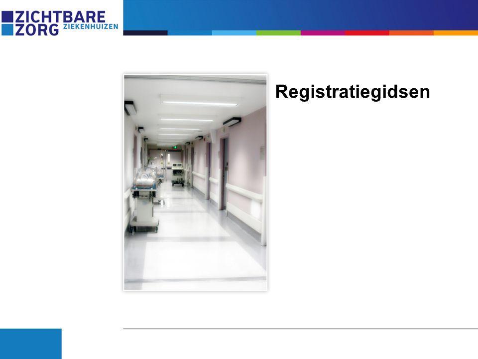 Registratiegidsen