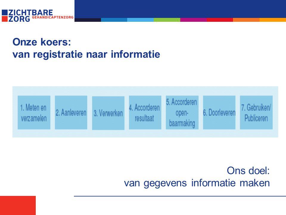 Onze koers: van registratie naar informatie Ons doel: van gegevens informatie maken