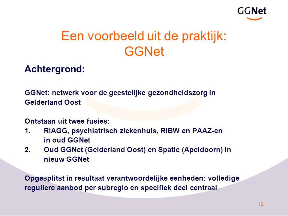 12 Een voorbeeld uit de praktijk: GGNet Achtergrond: GGNet: netwerk voor de geestelijke gezondheidszorg in Gelderland Oost Ontstaan uit twee fusies: 1