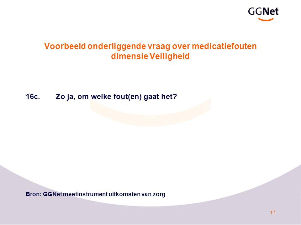 17 Voorbeeld onderliggende vraag over medicatiefouten dimensie Veiligheid 16c.Zo ja, om welke fout(en) gaat het? Bron: GGNet meetinstrument uitkomsten