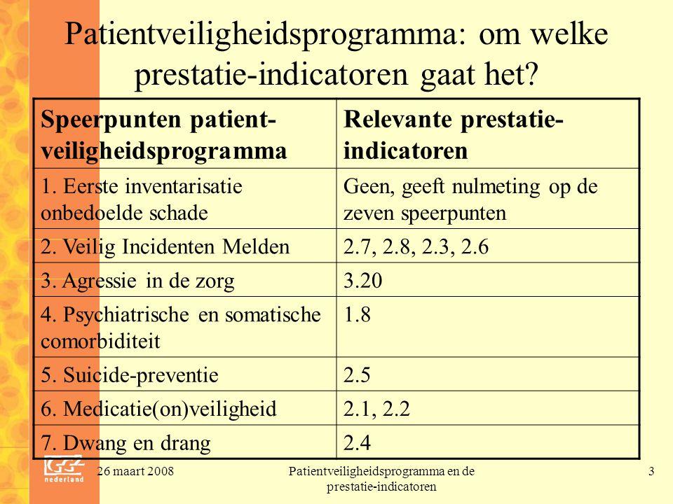 26 maart 2008Patientveiligheidsprogramma en de prestatie-indicatoren 3 Patientveiligheidsprogramma: om welke prestatie-indicatoren gaat het? Speerpunt