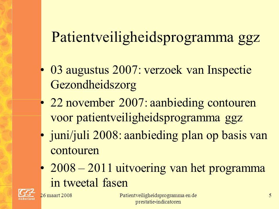 26 maart 2008Patientveiligheidsprogramma en de prestatie-indicatoren 5 Patientveiligheidsprogramma ggz 03 augustus 2007: verzoek van Inspectie Gezondh