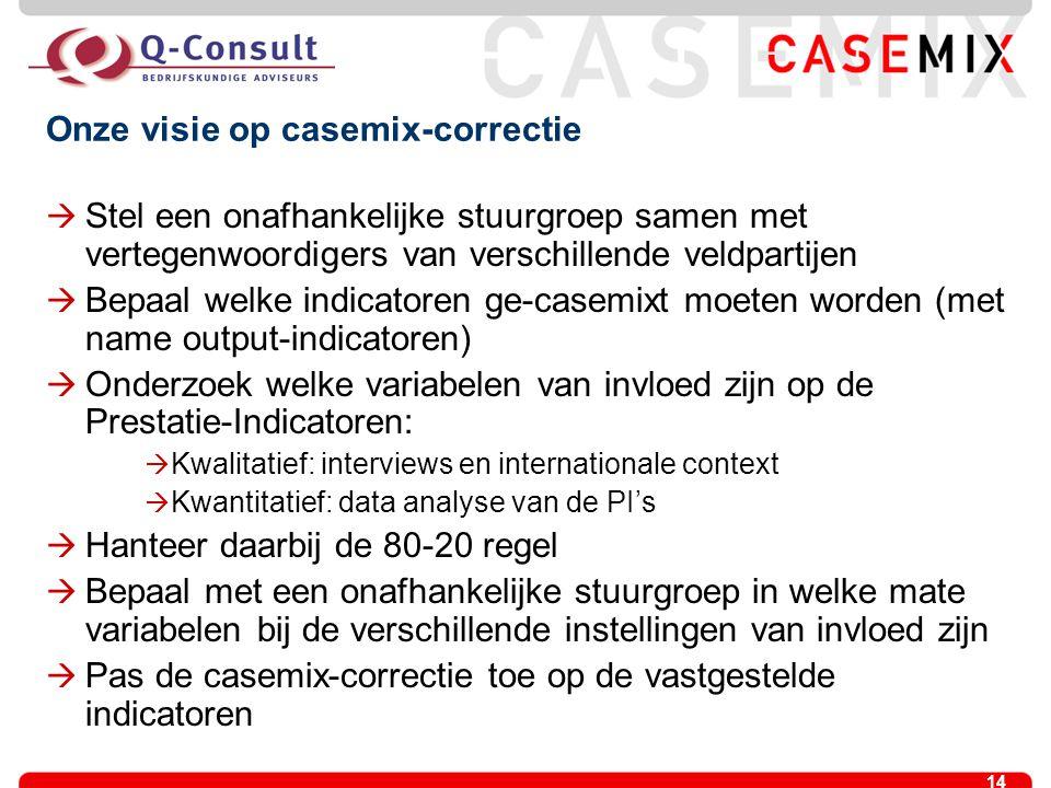 14 Onze visie op casemix-correctie  Stel een onafhankelijke stuurgroep samen met vertegenwoordigers van verschillende veldpartijen  Bepaal welke ind