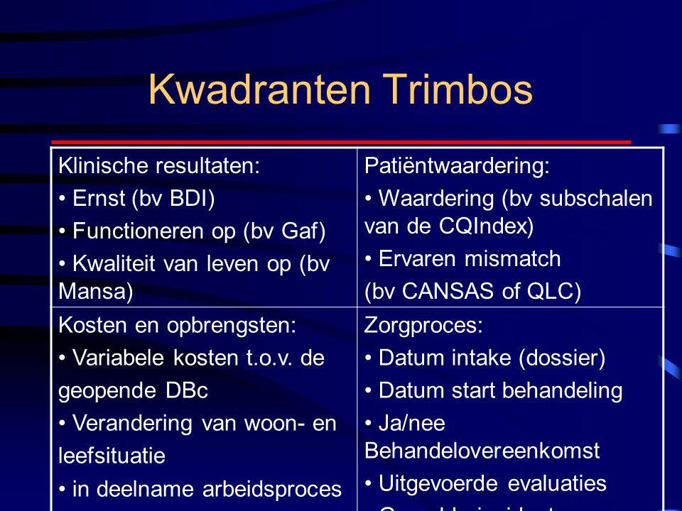 Kwadranten Trimbos Klinische resultaten: Ernst (bv BDI) Functioneren op (bv Gaf) Kwaliteit van leven op (bv Mansa) Patiëntwaardering: Waardering (bv subschalen van de CQIndex) Ervaren mismatch (bv CANSAS of QLC) Kosten en opbrengsten: Variabele kosten t.o.v.