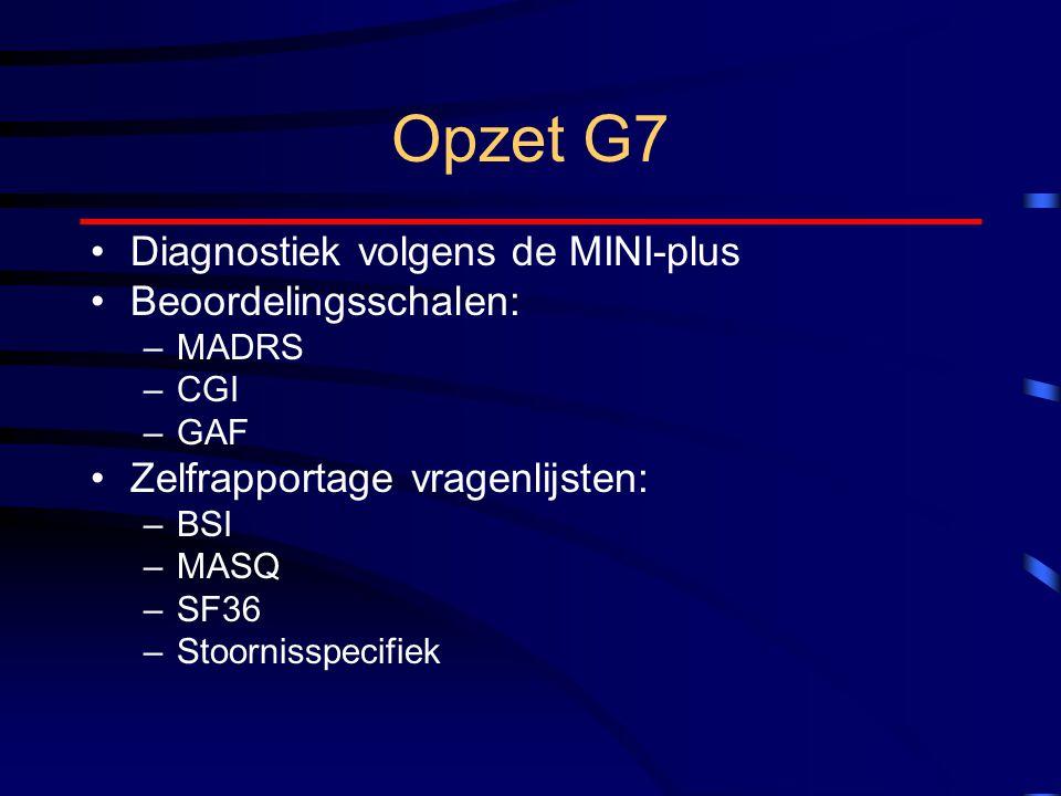 Opzet G7 Diagnostiek volgens de MINI-plus Beoordelingsschalen: –MADRS –CGI –GAF Zelfrapportage vragenlijsten: –BSI –MASQ –SF36 –Stoornisspecifiek