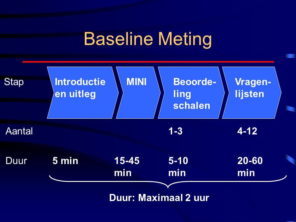 Introductie en uitleg Stap Duur MINI 15-45 min 5 min Beoorde- ling schalen Vragen- lijsten 5-10 min 20-60 min Duur: Maximaal 2 uur Aantal1-34-12 Baseline Meting
