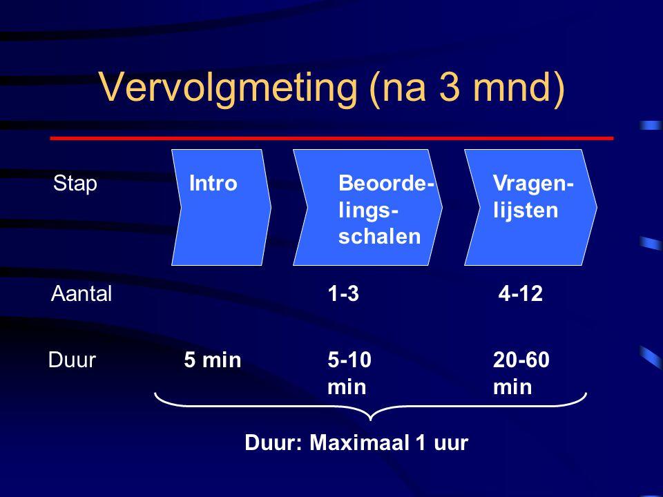 IntroStap Duur5 min Beoorde- lings- schalen Vragen- lijsten 5-10 min 20-60 min Duur: Maximaal 1 uur Aantal1-34-12 Vervolgmeting (na 3 mnd)