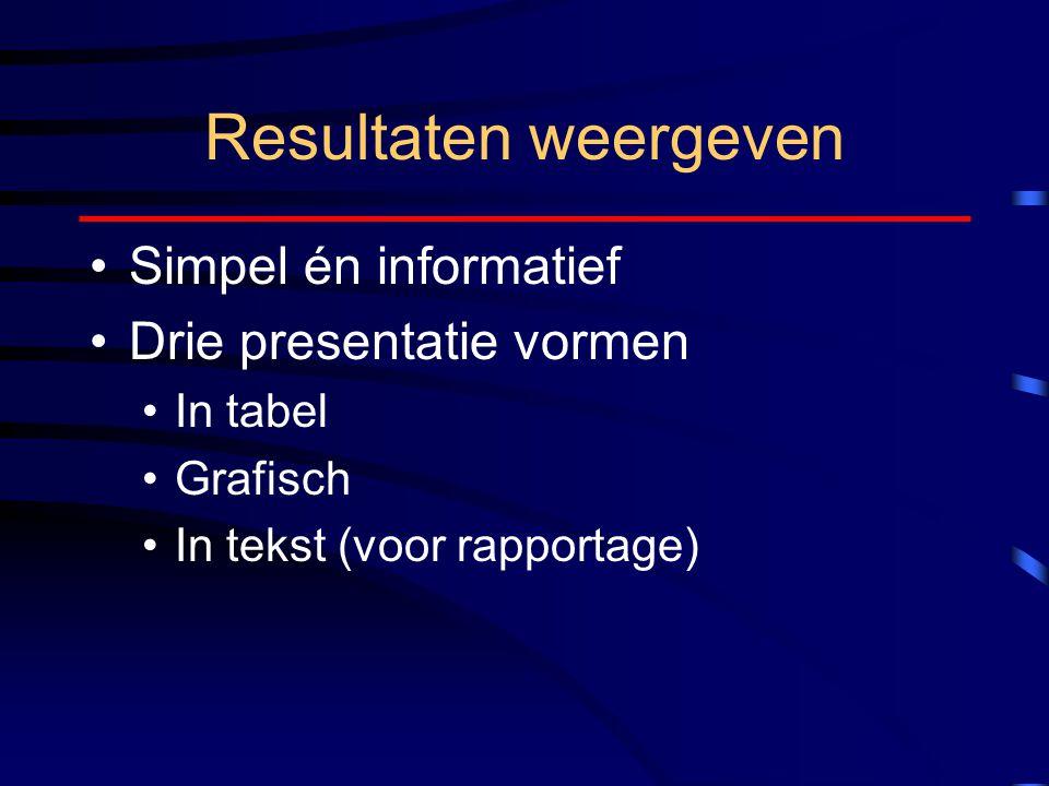 Resultaten weergeven Simpel én informatief Drie presentatie vormen In tabel Grafisch In tekst (voor rapportage)