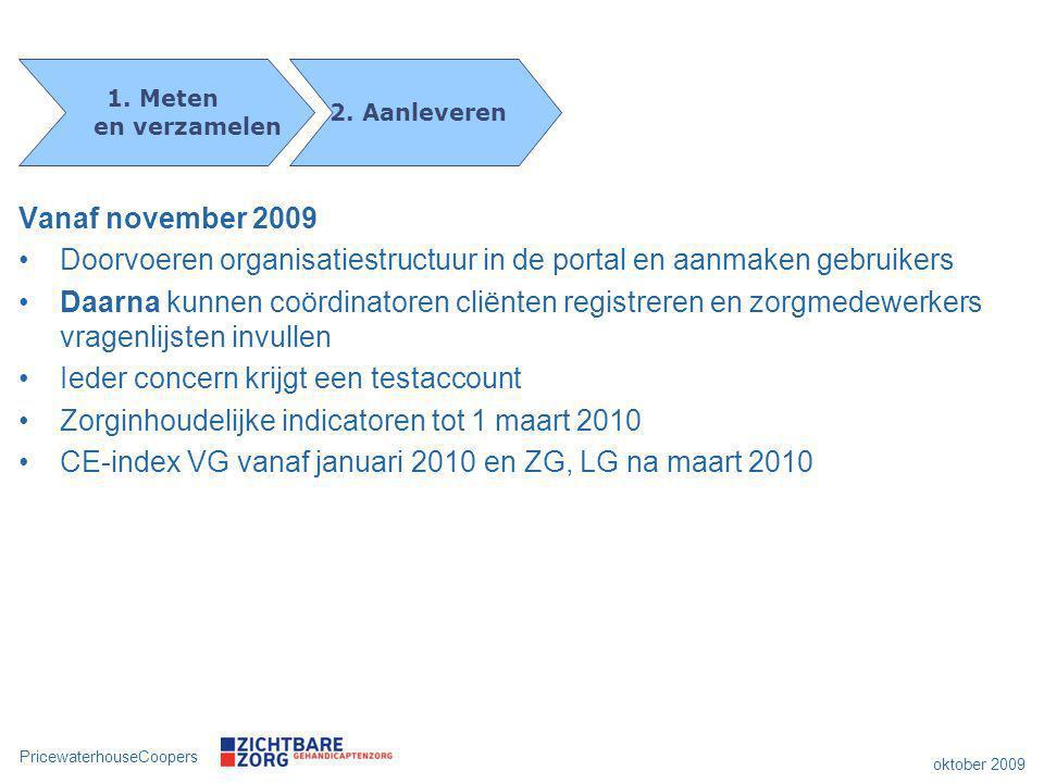 PricewaterhouseCoopers oktober 2009 Vanaf november 2009 Doorvoeren organisatiestructuur in de portal en aanmaken gebruikers Daarna kunnen coördinatore