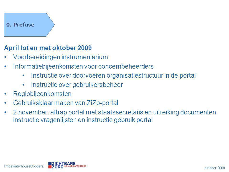 PricewaterhouseCoopers oktober 2009 April tot en met oktober 2009 Voorbereidingen instrumentarium Informatiebijeenkomsten voor concernbeheerders Instr
