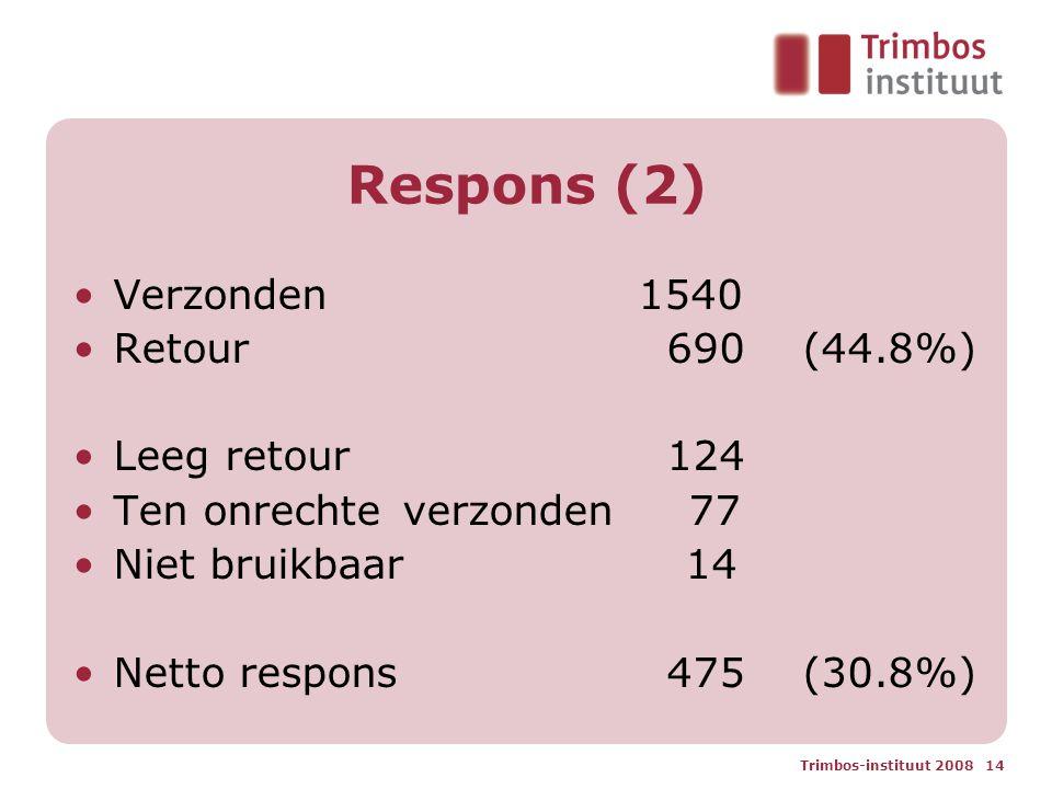 Trimbos-instituut 2008 14 Respons (2) Verzonden 1540 Retour 690 (44.8%) Leeg retour 124 Ten onrechte verzonden 77 Niet bruikbaar 14 Netto respons 475 (30.8%)