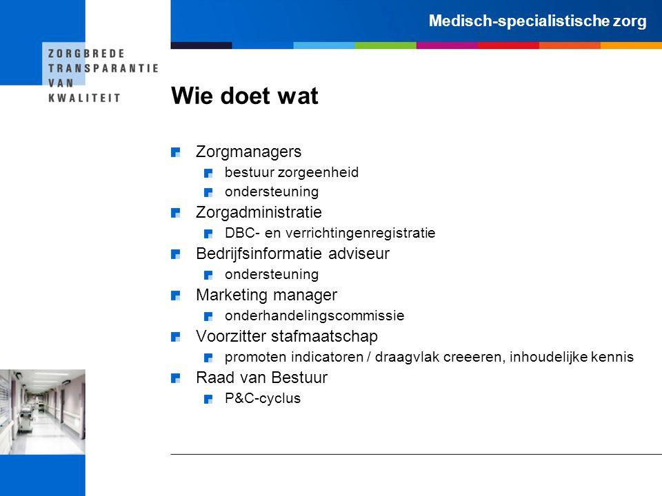 Medisch-specialistische zorg Wie doet wat Zorgmanagers bestuur zorgeenheid ondersteuning Zorgadministratie DBC- en verrichtingenregistratie Bedrijfsin
