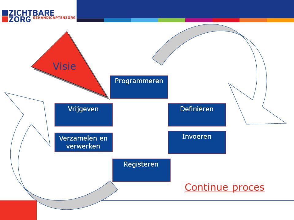 Zichtbare Zorg vertegenwoordigt: De Stuurgroep Kwaliteitskader Gehandicaptenzorg