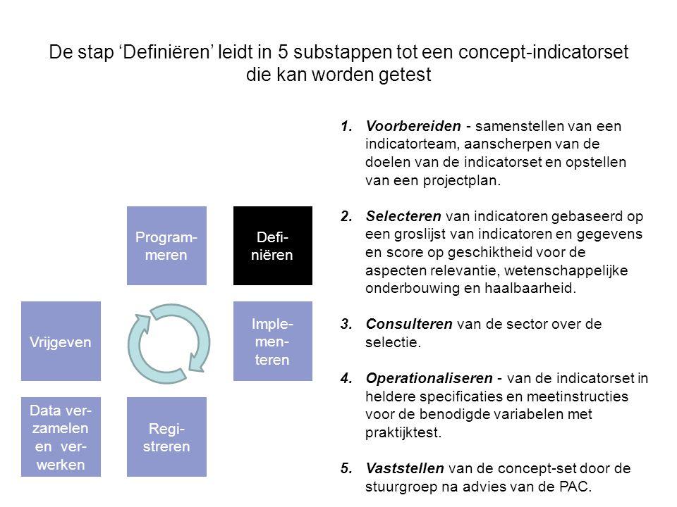 Stap 2 - Definiëren Vraag 3: Vindt u dat het veld met de consultatie over de selectie van indicatoren voor de indicatorset voldoende wordt betrokken bij het definiëren en specificeren van de indicatoren.