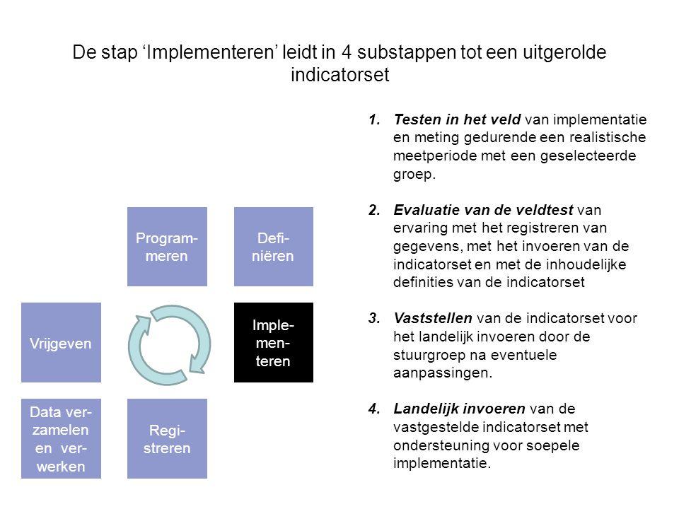 Stap 3 - Implementeren Vraag 6: Vindt u de operationalisering van de indicatorensets met een praktijktest in de stap 'Definiëren' en een veldtest in de stap 'Implementeren' zorgvuldig genoeg voordat een indicatorset landelijk wordt ingevoerd.