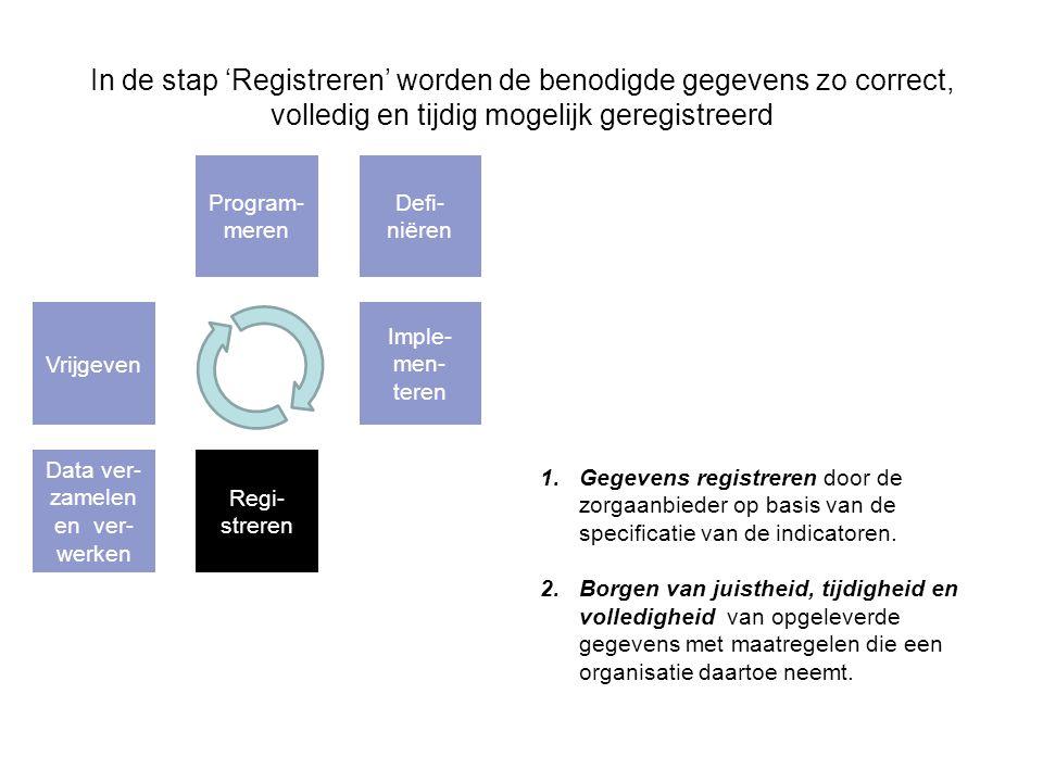 In de stap 'Registreren' worden de benodigde gegevens zo correct, volledig en tijdig mogelijk geregistreerd 1.Gegevens registreren door de zorgaanbieder op basis van de specificatie van de indicatoren.