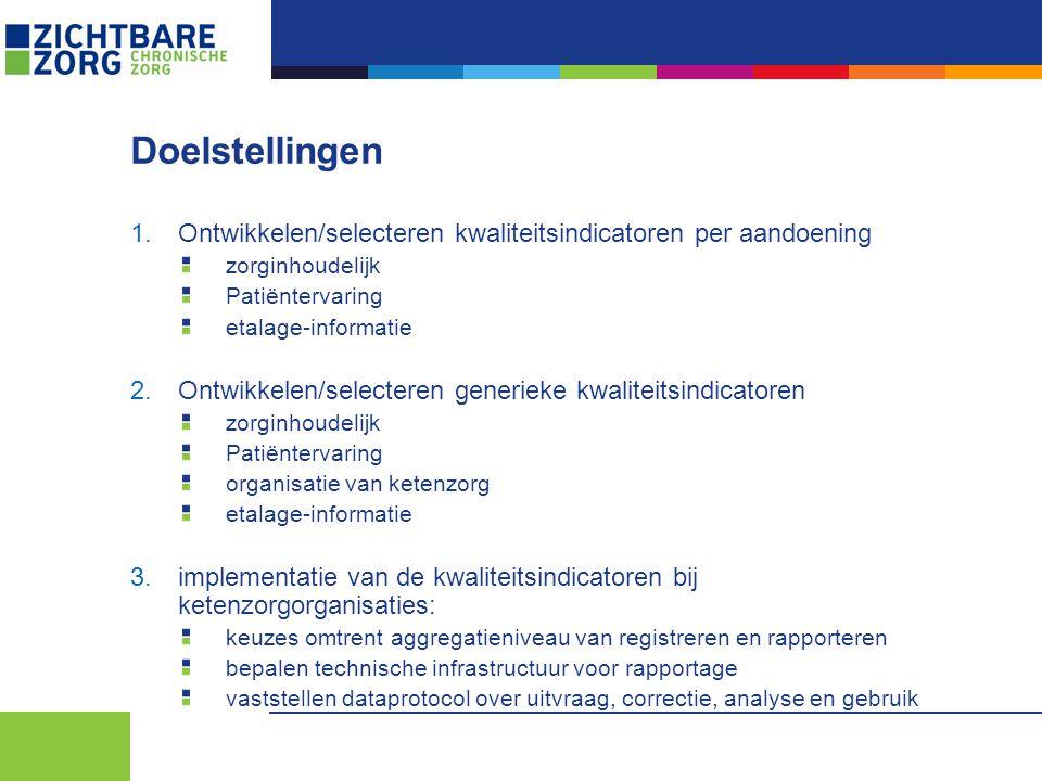 Doelstellingen 1.Ontwikkelen/selecteren kwaliteitsindicatoren per aandoening zorginhoudelijk Patiëntervaring etalage-informatie 2.Ontwikkelen/selecter