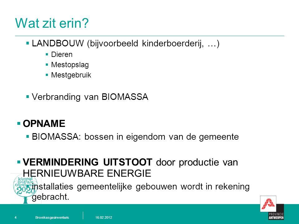 Broeikasgasinventaris16.02.20124 Wat zit erin.