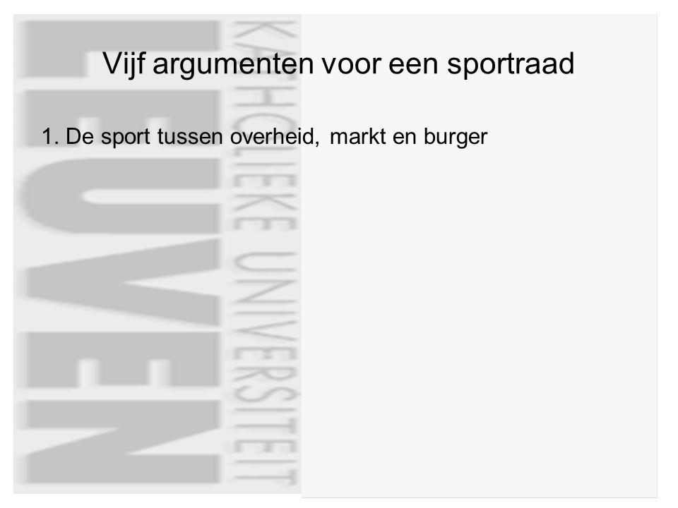 Vijf argumenten voor een sportraad 1. De sport tussen overheid, markt en burger