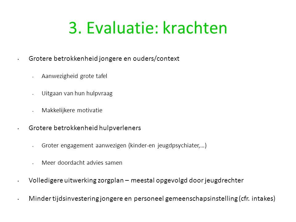 3. Evaluatie: krachten Grotere betrokkenheid jongere en ouders/context Aanwezigheid grote tafel Uitgaan van hun hulpvraag Makkelijkere motivatie Grote