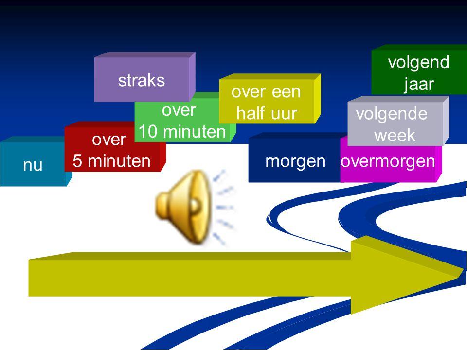 http://digischool.kennisnet.nl/community_po12/abcvandesite/tijd