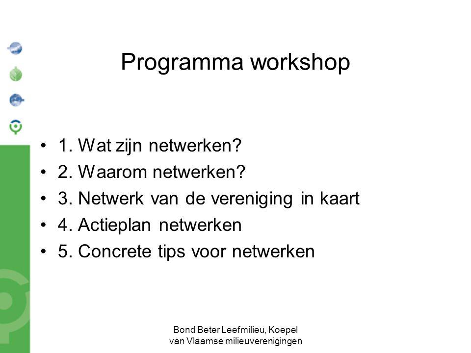 Bond Beter Leefmilieu, Koepel van Vlaamse milieuverenigingen Korte herhaling Netwerken= hulpmiddel om ≠ vormen van draagvlak voor je vereniging te verbreden Welke soorten draagvlak zijn er.