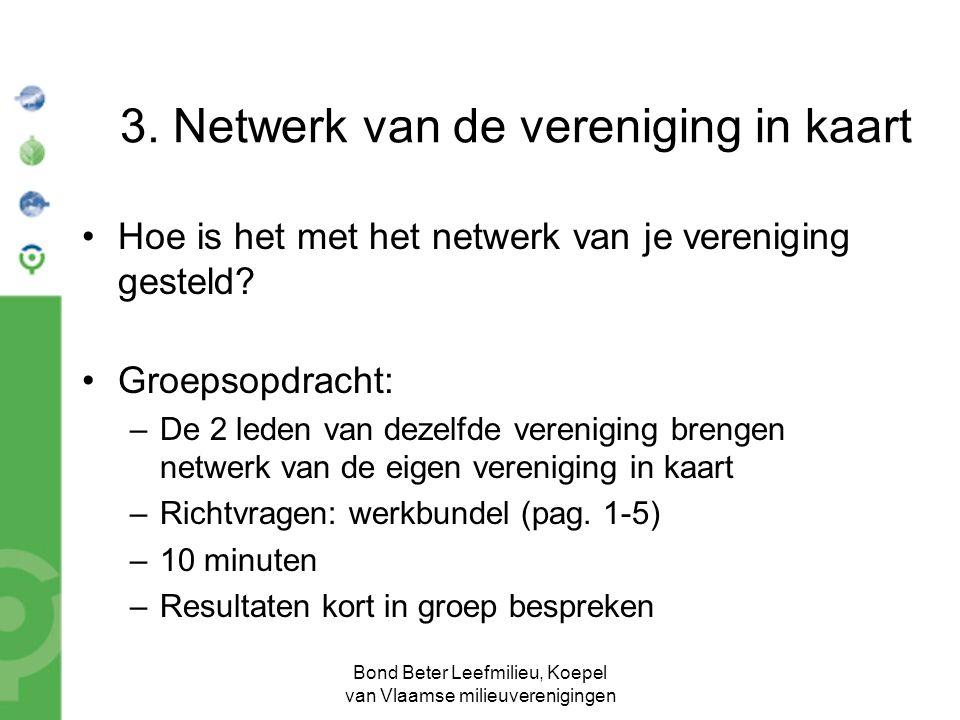 Bond Beter Leefmilieu, Koepel van Vlaamse milieuverenigingen 4.