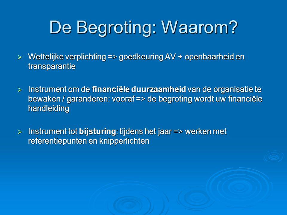De Begroting: Waarom?  Wettelijke verplichting => goedkeuring AV + openbaarheid en transparantie  Instrument om de financiële duurzaamheid van de or