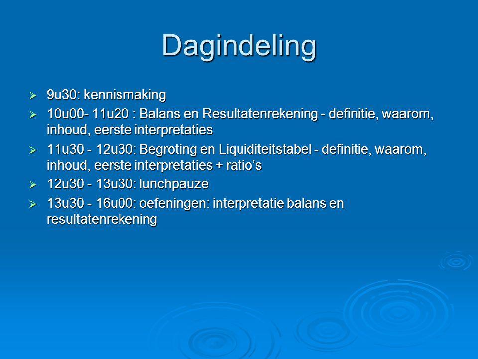 Dagindeling  9u30: kennismaking  10u00- 11u20 : Balans en Resultatenrekening - definitie, waarom, inhoud, eerste interpretaties  11u30 - 12u30: Begroting en Liquiditeitstabel - definitie, waarom, inhoud, eerste interpretaties + ratio's  12u30 - 13u30: lunchpauze  13u30 - 16u00: oefeningen: interpretatie balans en resultatenrekening