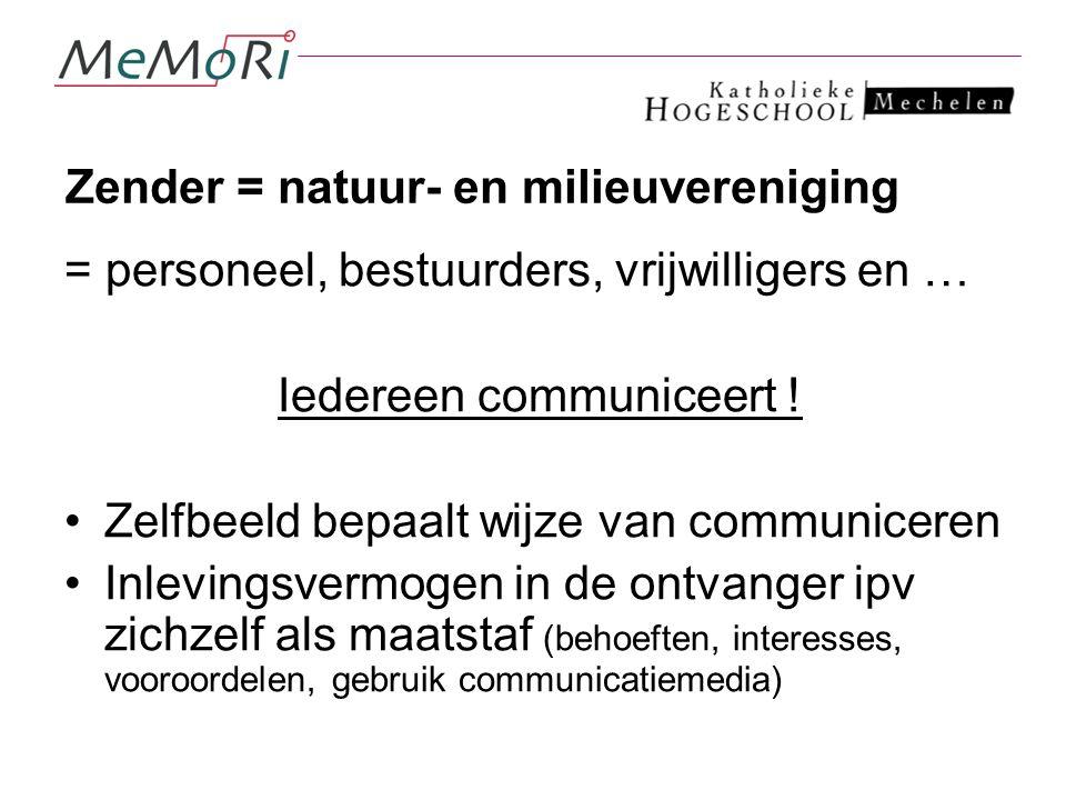 Zender = natuur- en milieuvereniging = personeel, bestuurders, vrijwilligers en … Iedereen communiceert ! Zelfbeeld bepaalt wijze van communiceren Inl