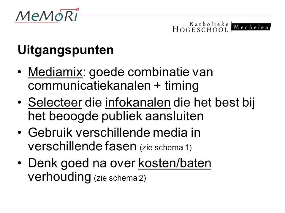 Uitgangspunten Mediamix: goede combinatie van communicatiekanalen + timing Selecteer die infokanalen die het best bij het beoogde publiek aansluiten G