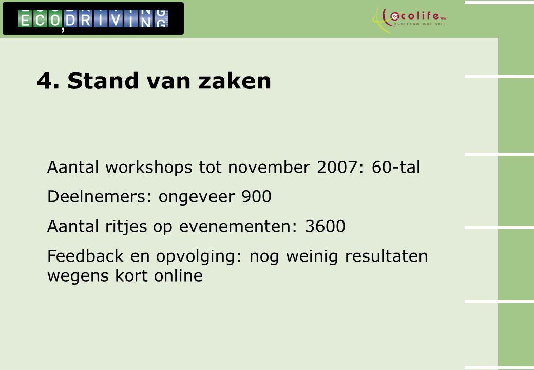 4. Stand van zaken Aantal workshops tot november 2007: 60-tal Deelnemers: ongeveer 900 Aantal ritjes op evenementen: 3600 Feedback en opvolging: nog w