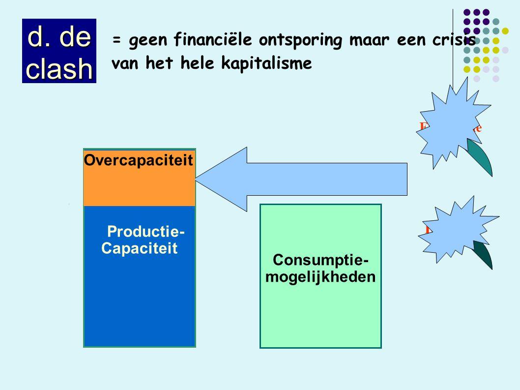 d. de clash = geen financiële ontsporing maar een crisis van het hele kapitalisme Productie- Capaciteit Consumptie- mogelijkheden Krediet Financiële a