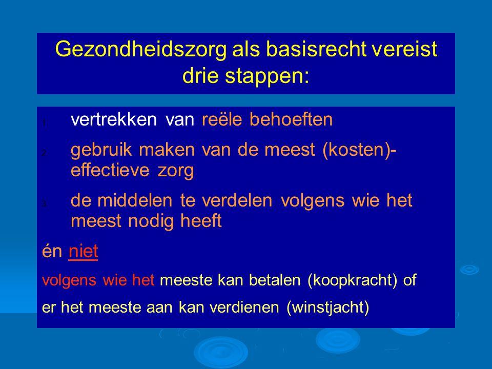 Gezondheidszorg als basisrecht vereist drie stappen: 1.