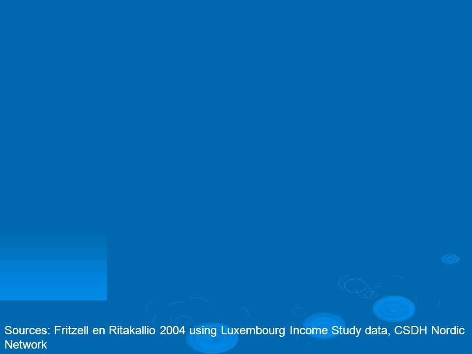 Sources: Fritzell en Ritakallio 2004 using Luxembourg Income Study data, CSDH Nordic Network