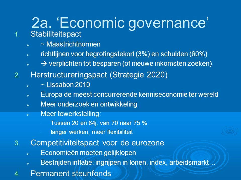 1. Stabiliteitspact  ~ Maastrichtnormen  richtlijnen voor begrotingstekort (3%) en schulden (60%)   verplichten tot besparen (of nieuwe inkomsten