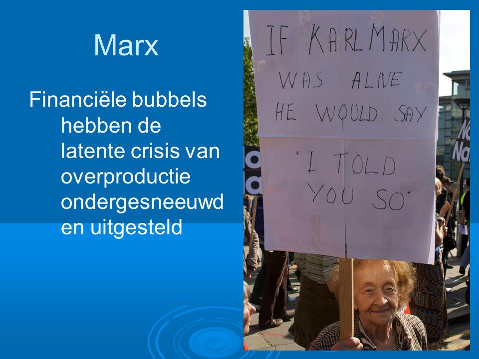 Marx Financiële bubbels hebben de latente crisis van overproductie ondergesneeuwd en uitgesteld