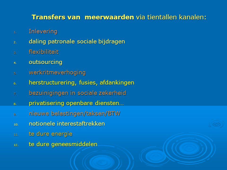Transfers van meerwaarden via tientallen kanalen: 1.