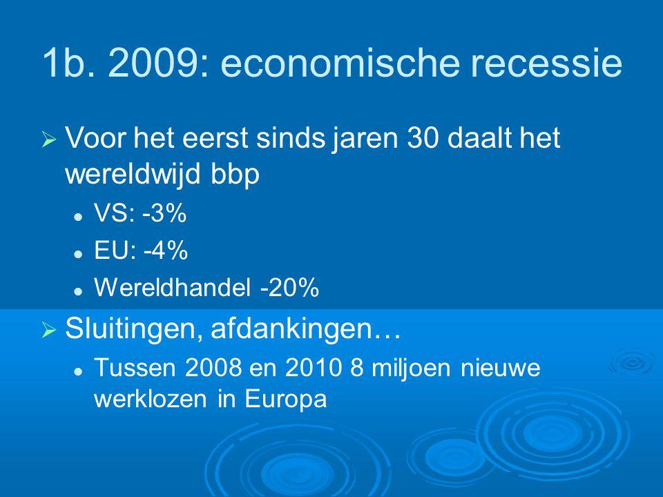 1b. 2009: economische recessie  Voor het eerst sinds jaren 30 daalt het wereldwijd bbp VS: -3% EU: -4% Wereldhandel -20%  Sluitingen, afdankingen… T